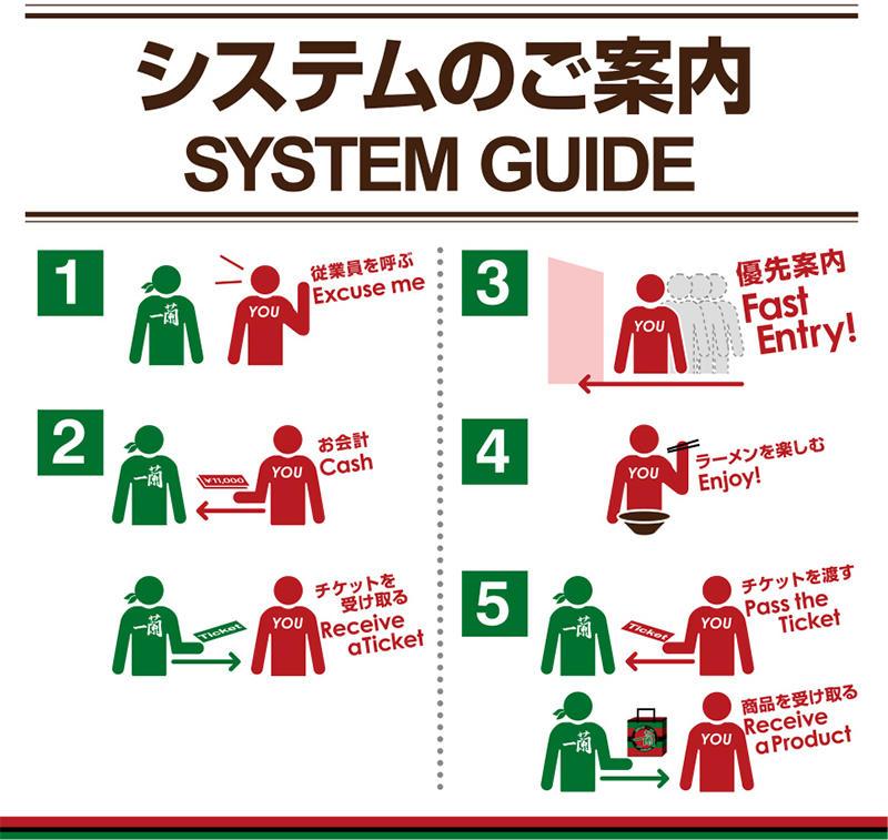fastentry_system.jpg